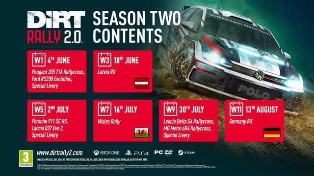 Anunciados los contenidos de la segunda temporada de DiRT Rally 2.0