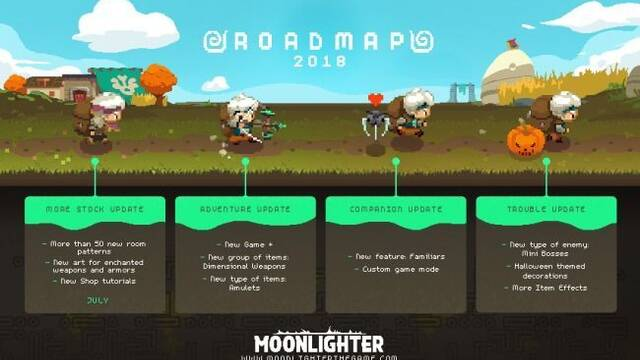 Moonlighter detalla sus futuras actualizaciones gratuitas