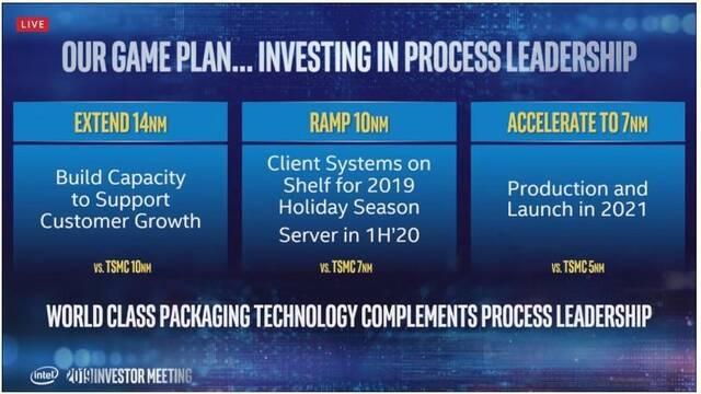 Intel promete que sus CPU alcanzarán los 7nm en 2021