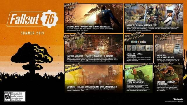 Fallout 76 abrirá el Refugio 94 en una incursión el 20 de agosto