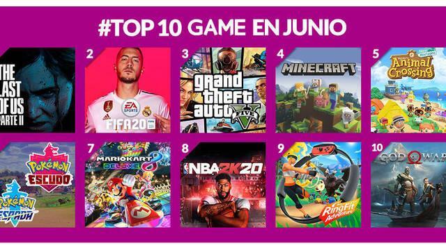 The Last of Us 2 es el juego más vendido en junio en España