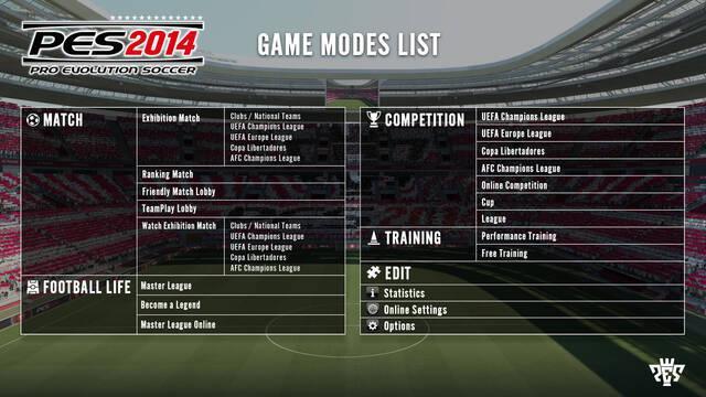 PES 2014 muestra en un gráfico todos sus modos de juego