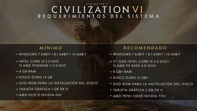 Sid Meier's Civilization VI anuncia sus requisitos técnicos para PC
