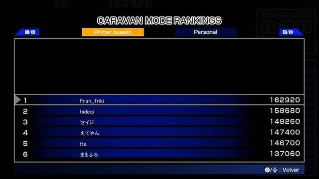 Un jugador español supera el récord Guinness de Hideki Kamiya en Ninja-Kid