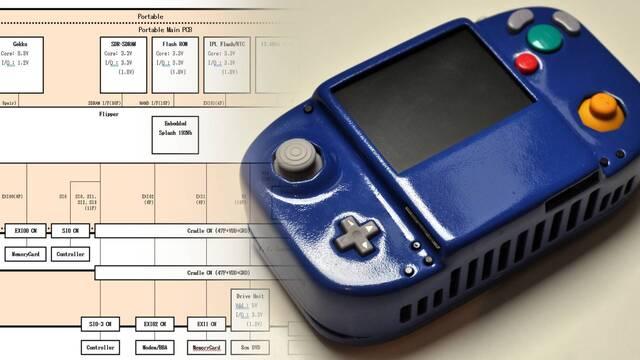 Nintendo trabajó en una GameCube portátil.