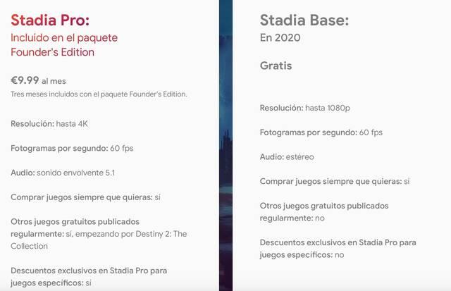 Diferencias de planes en Google Stadia