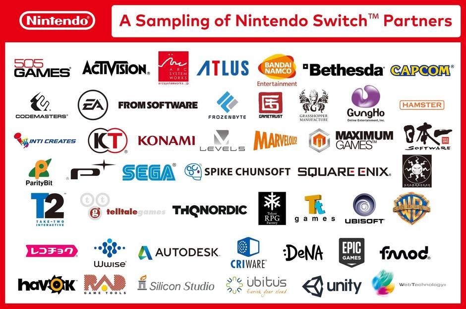 Compañias que apoyan a Nintendo Switch