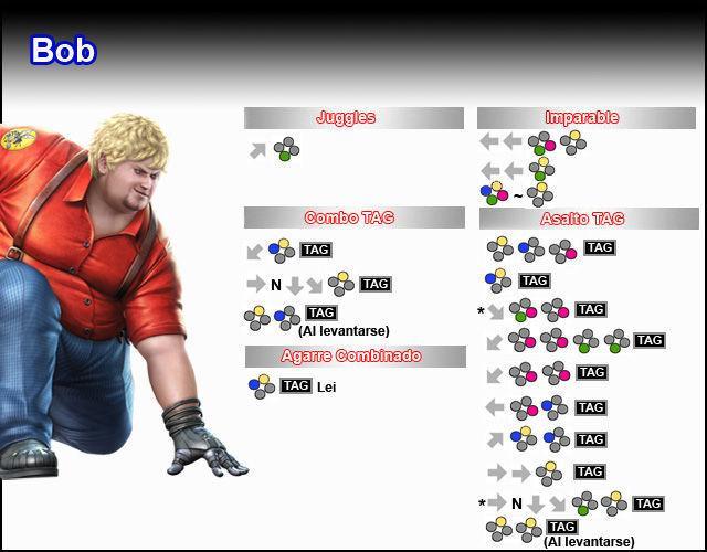 Personajes Tekken Tag Tournament 2 Guia