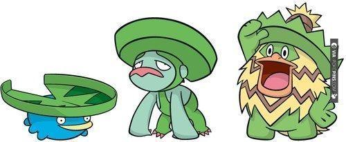 Lotad, Lombre y Ludicolo Pokémon GO