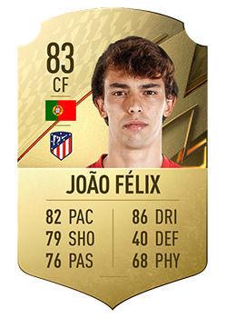 FIFA 22: i giocatori con il maggior potenziale