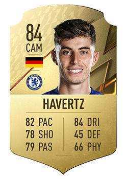 FIFA 22: Giocatori dal grande potenziale Kai Havertz