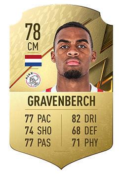 FIFA 22: Giocatori con più potenziale, Ryan Gravenbrich