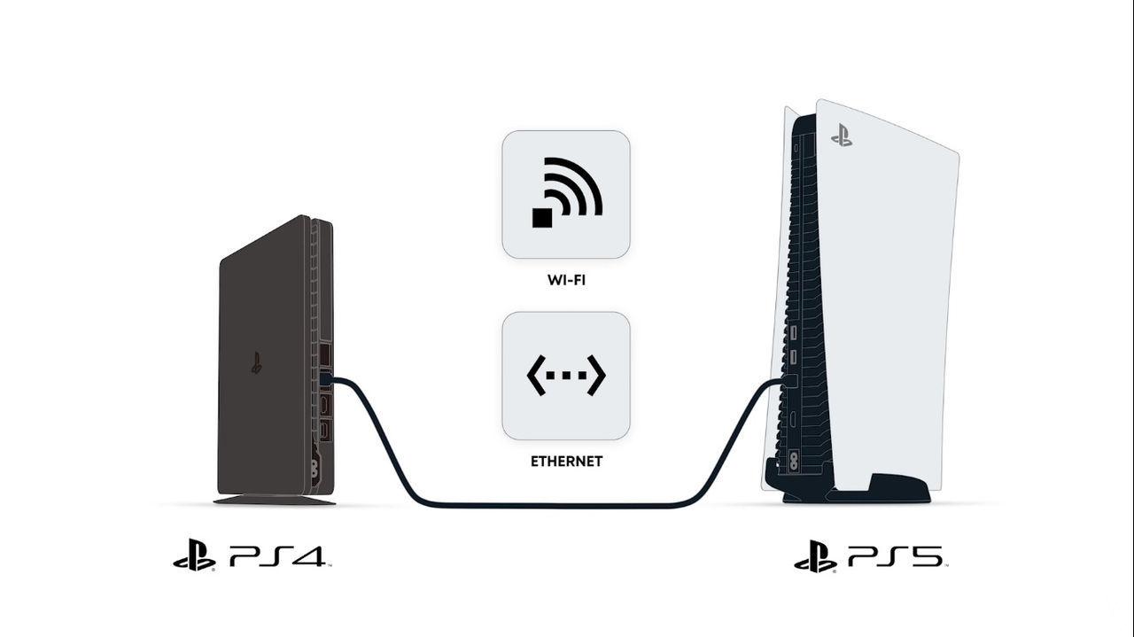 Pasar datos de PS4 a PS5 por cable