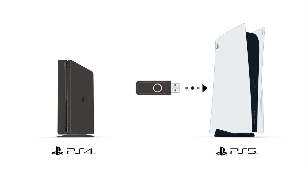 Transferir partidas de PS4 a PS5