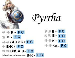 Pyrrha