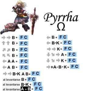 Pyrrha Omega