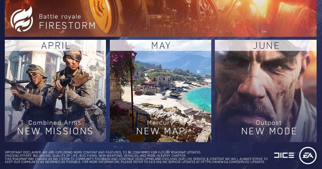 Battlefield V detailing its contents for the next few months