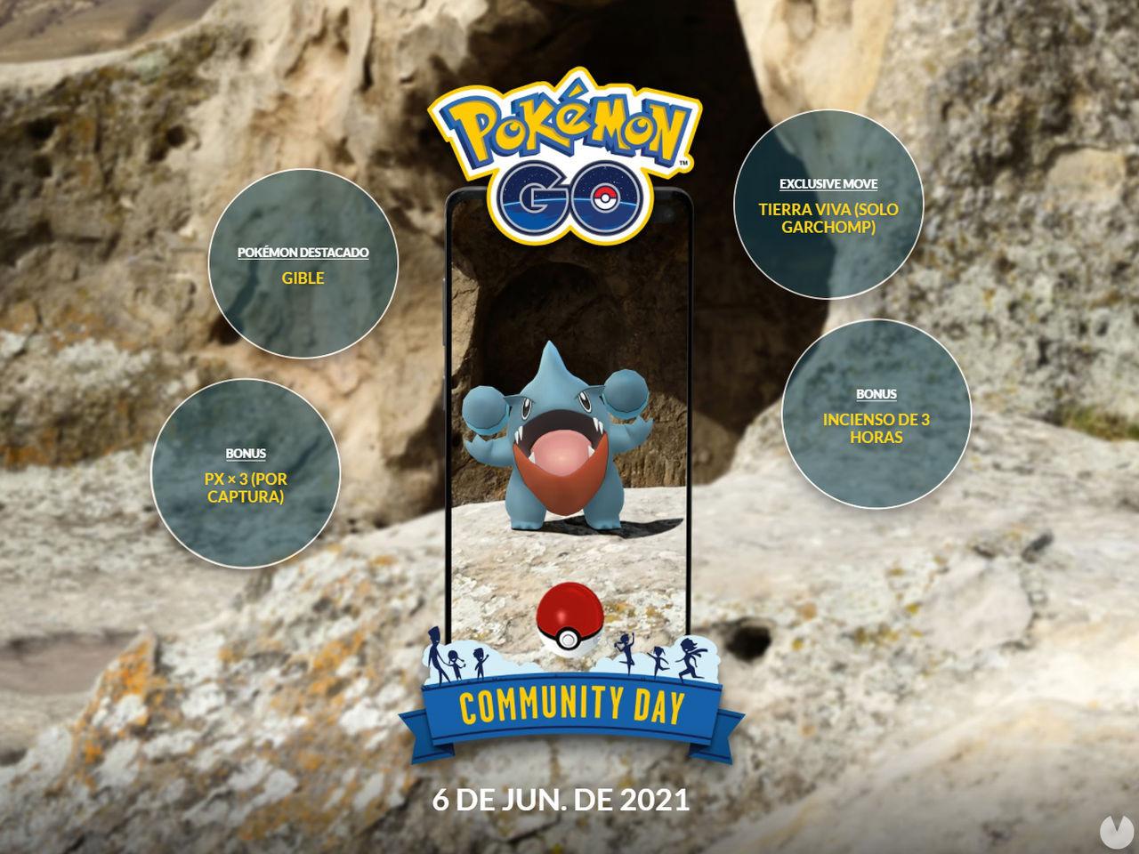Características del Día de la Comunidad de Gible en Pokémon GO