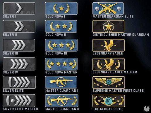 Counter Strike: Global Offensive, CS:GO, Counter Strike, Rangos