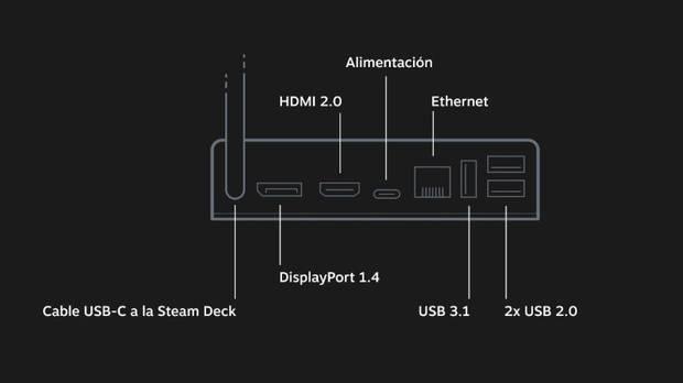 Steam Deck connectivity