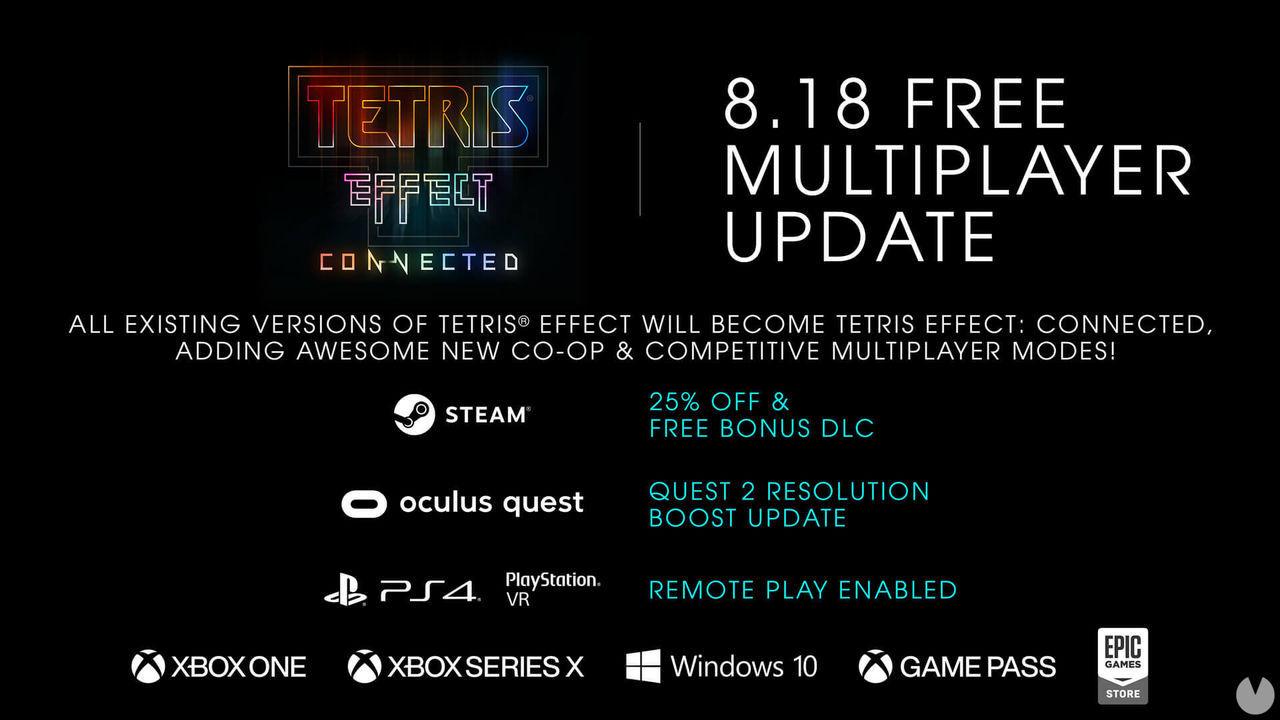 Tetris Effect actualización gratis