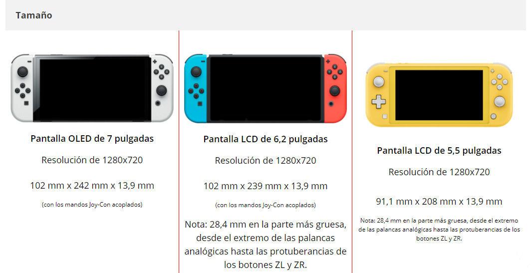 Comparativa del tamaño de los modelos de Switch.