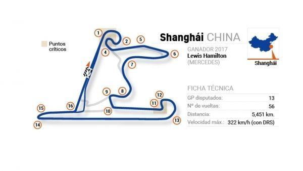 F1 2018 - Shanghai (GP CHINA)