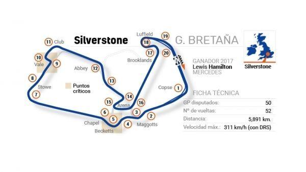 F1 2018 - Circuito de Silverstone (GP GRAN BRETAÑA)