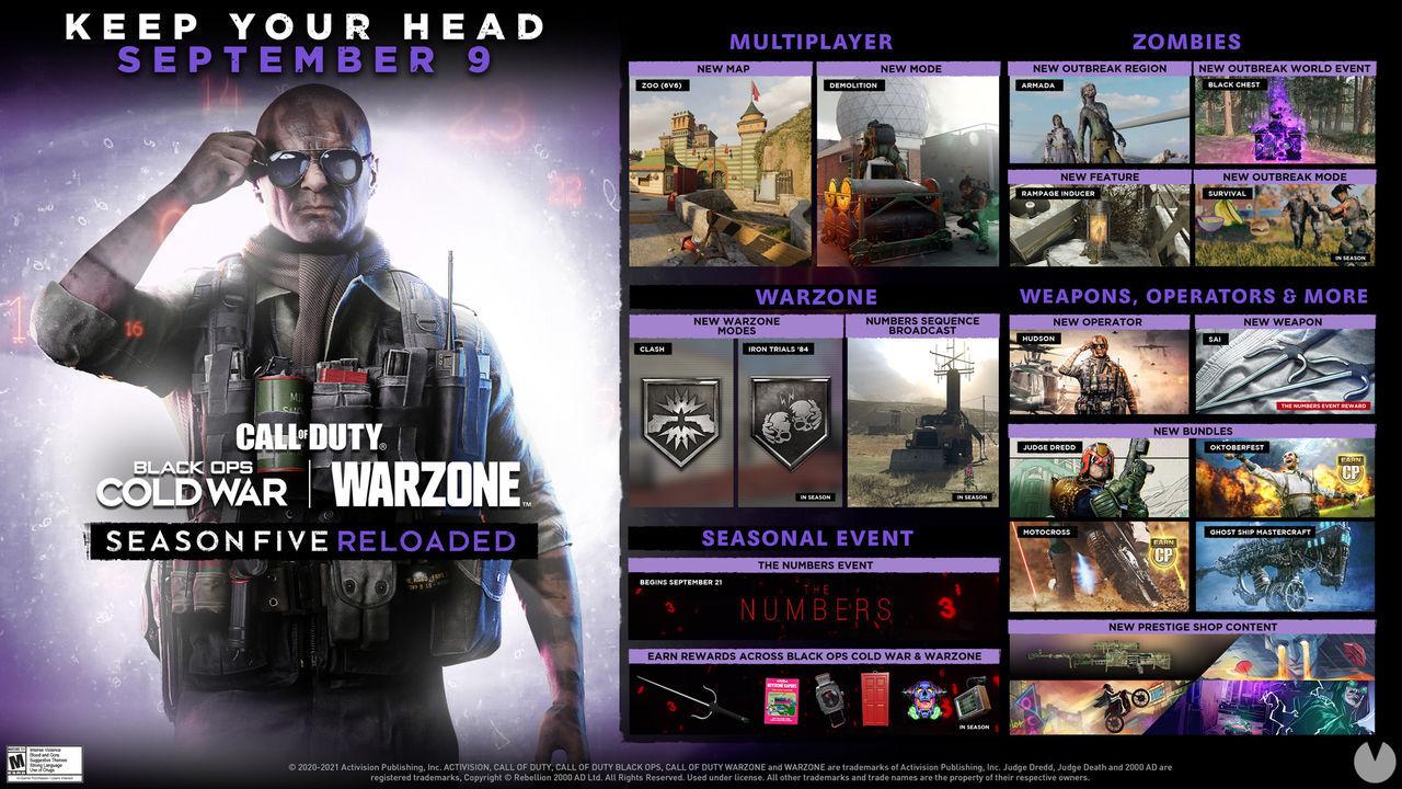 CoD: Black Ops Cold War y Warzone Temporada 5