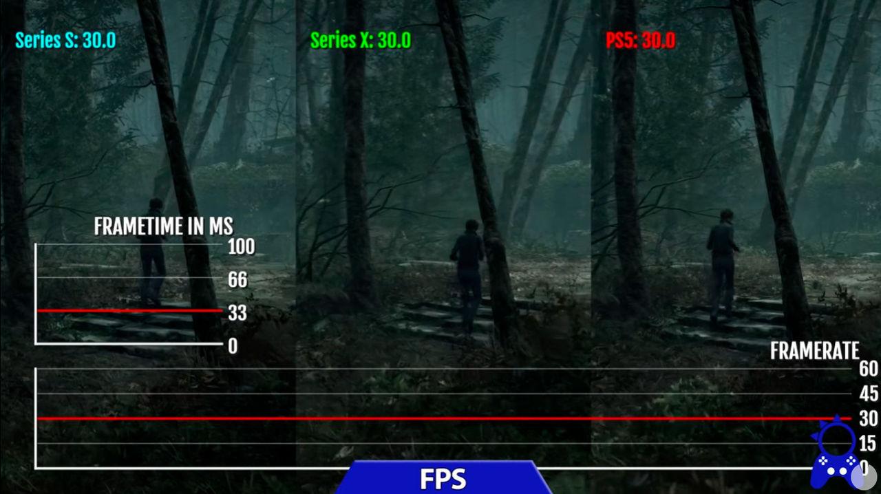 The Medium comparativa PS5 y Xbox Series