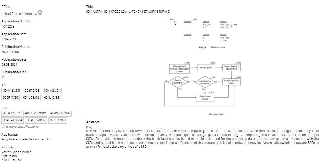 Patente de Sony.