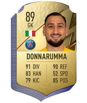 FIFA 22 - Les meilleurs joueurs de Ligue 1 Gianluigi Donnarumma